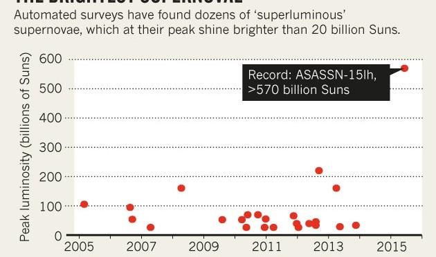 20160115-roncowen-supernovae
