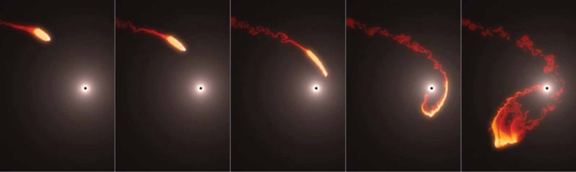 Simulation of G2, a gas cloud, encountering Sagittarius A*, a large black hole at the center of our galaxy. Credit: New York Times